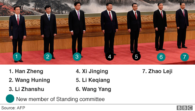 Standing committe