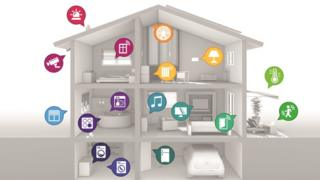 Graphic of connected home