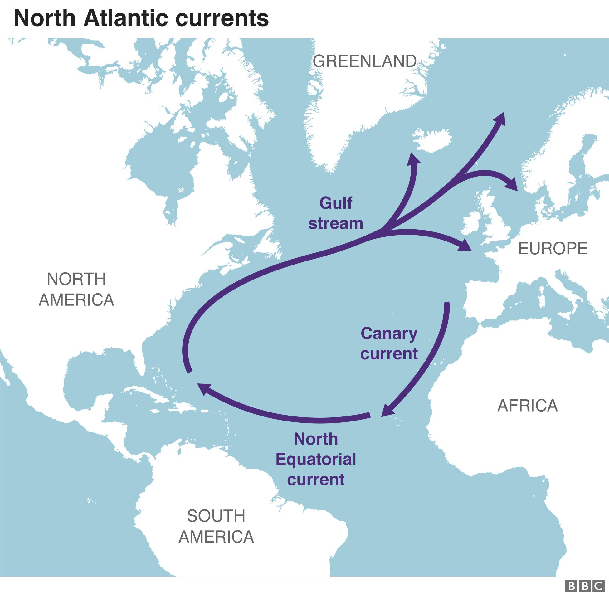 Map of North Atlantic currents