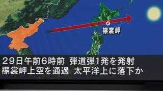 نقشه حرکت موشکی