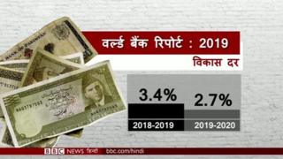 पाकिस्तान की अर्थव्यवस्था