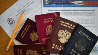 International passport on top US Immigration visa application