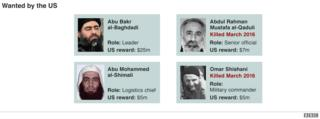 Gallery of 'Islamic State' leaders wanted by the US