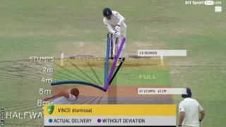 England's James Vince is bowled by Mitchell Starc