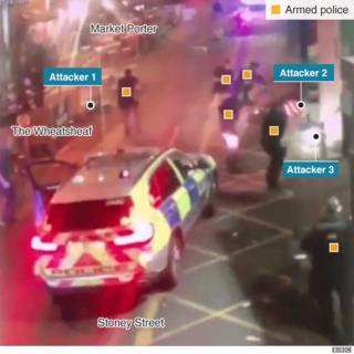 Annotated CCTV image of armed police at Borough Market