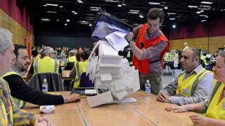 युरोपियन युनियन निवडणूक