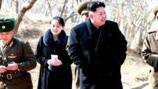 किम यो-जोंग, किम जोंग-उन, उत्तर कोरिया