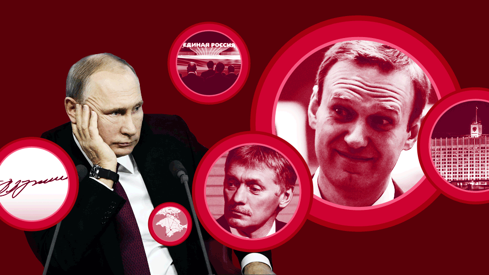 Дислайк от президента: кого критиковал Владимир Путин в ...