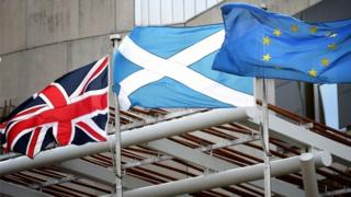 UK, Scotland and EU flags