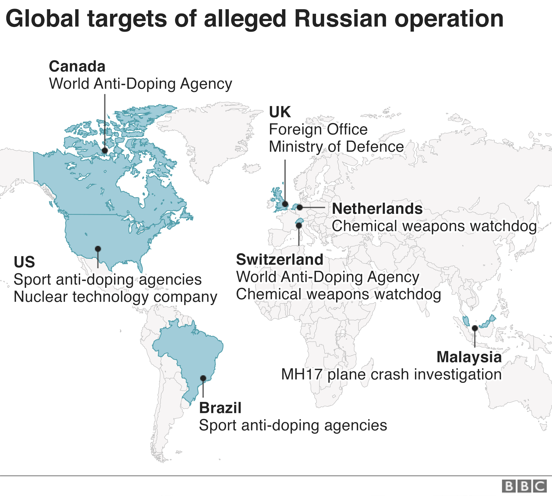 West accuses Russia of global cyber-plots