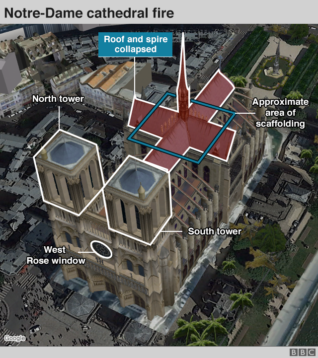 Areas of Notre Dame cathedral that have been damaged