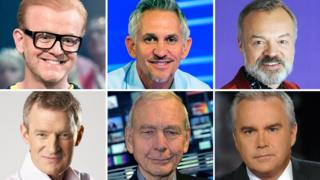 Clockwise from top left: Chris Evans, Gary Lineker, Graham Norton, Huw Edwards, John Humphrys and Jeremy Vine