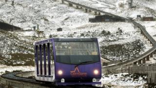 CairnGorm funicular railway