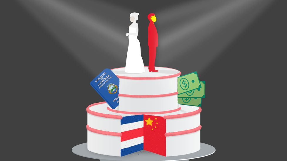 Illustration of a cake with a Costa Rican passport and money sticking out of it