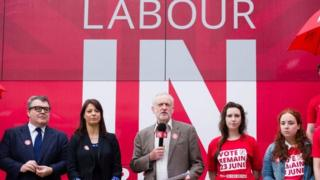 Jeremy Corbyn at Labour In launch