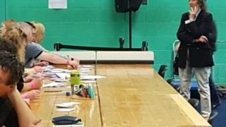 Staffordshire County Council count