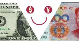 Dollar and Yuan notes.