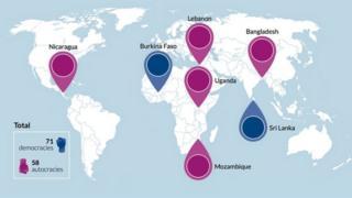 বিশ্বের নতুন পাঁচ স্বৈরতান্ত্রিক দেশের তালিকায় রয়েছে বাংলাদেশ