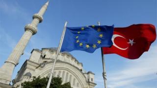 Флаги ЕС и Турции, Стамбул