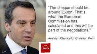 Austrian Chancellor Christian Kern saying: The cheque should be around €60bn. That's what the European Commission has calculated and this will be part of the negotiations.