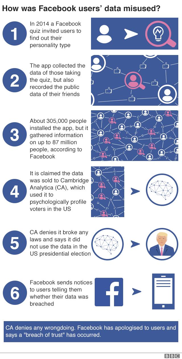 Cambridge Analytica: Facebook data-harvest firm to shut