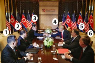 Mesa de negociación en la cumbre de Kim y Trump