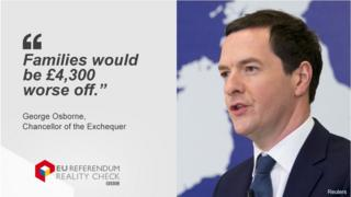 George Osborne quoted saying families will be £4,300 worse off
