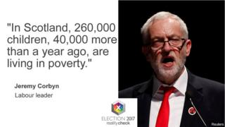 Jeremy Corbyn saying: In Scotland 260,000 children, 40,000 more than a year ago, are living in poverty.