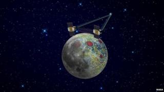 Artist's impression of the twin spacecraft orbiting the Moon