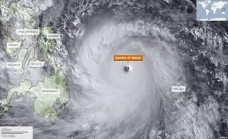 Typhoon Haiyan's approach to the Philippines. 7 Nov 2013