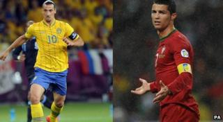 Zlatan Ibrahimovic and Christiano Ronaldo