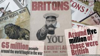 Posters from World War One.