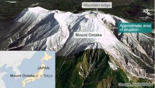 Graphic showing the profile of Mount Ontake, Japan
