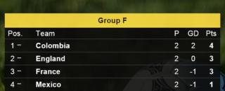 Group F table