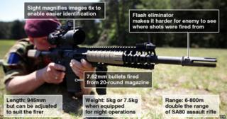 Annotate image of sharpshooter rifle