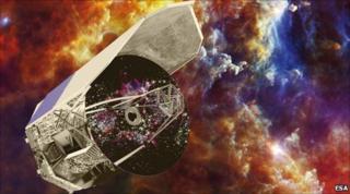 Herschel telescope (BBC)