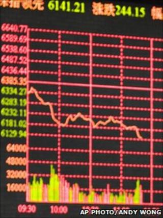 Share prices fall