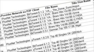 PlusNet Excel doc