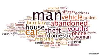 Greater Manchester Police word cloud