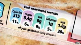 Calorie information on a food label