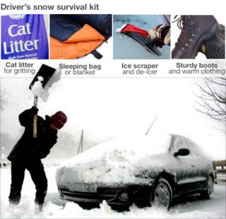 A car stuck in snow and a range of products that could help drivers get themselves out of trouble.