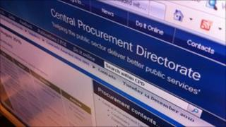 Central Procurement Directorate website