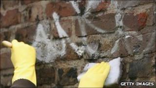 Graffiti cleaning
