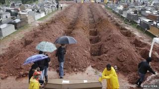 Graves in Teresopolis 14 Jan 2011