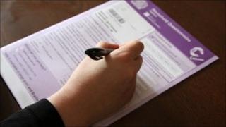 2011 Census Questionnaire