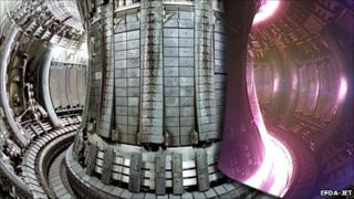 JET, the European fusion experiment which is hosted at Culham Centre