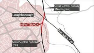 Map showing how the Nottingham and Leicester heritage railways can be linked