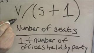 D'Hondt formula on whiteboard