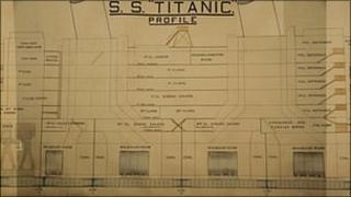 Titanic inquiry plan