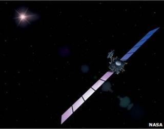 Rosetta (Nasa)